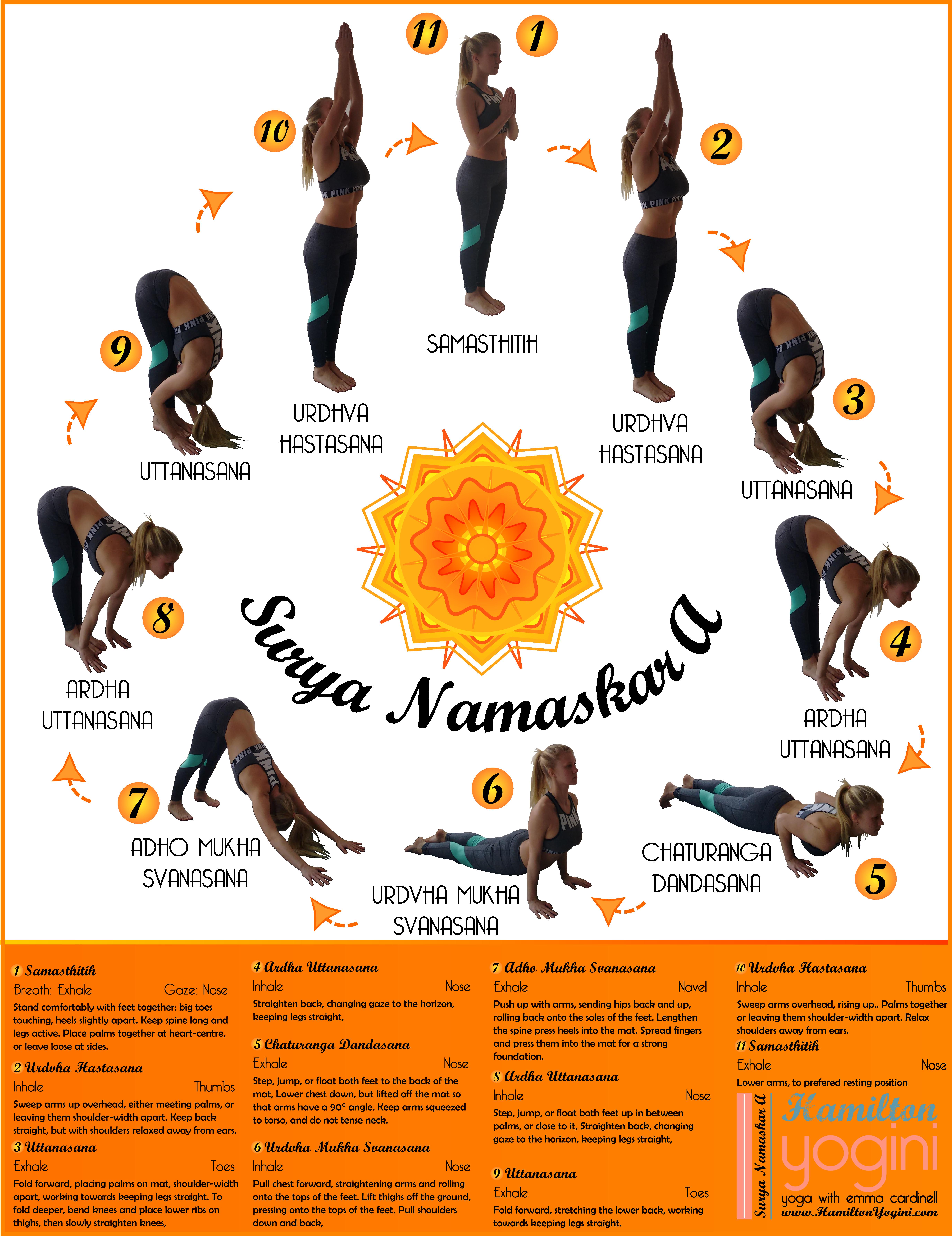 Surya Namaskar A – Sun Salutation A   CardinEllE
